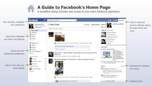 Facebook Redesign 2010