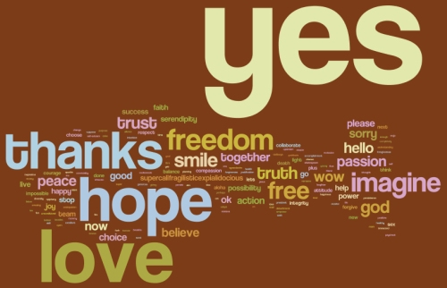 Single most powerful word: TED: Wordle