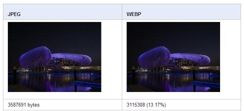 Google WebP new image format